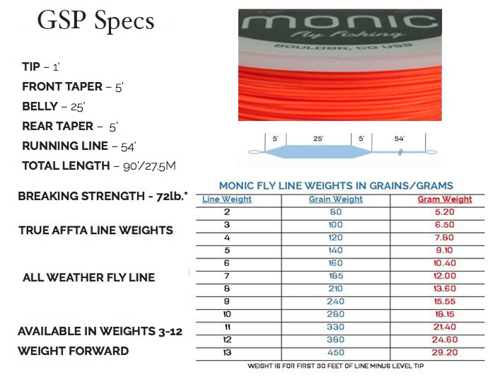 Monic gsp floating shooting line for Fishing line strength chart