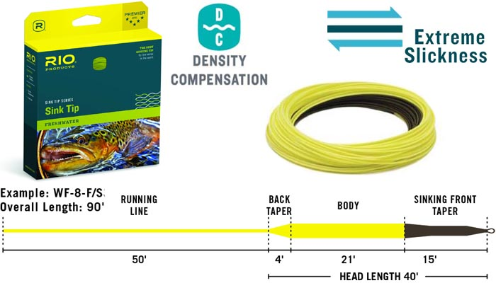 Rio Dc 15 Sink Tip Fly Line