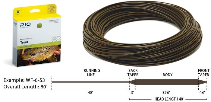 RIO MAINSTREAM NEW WF-4-S3 TYPE 3 FULL SINK SINKING #4 WT WEIGHT FLY LINE