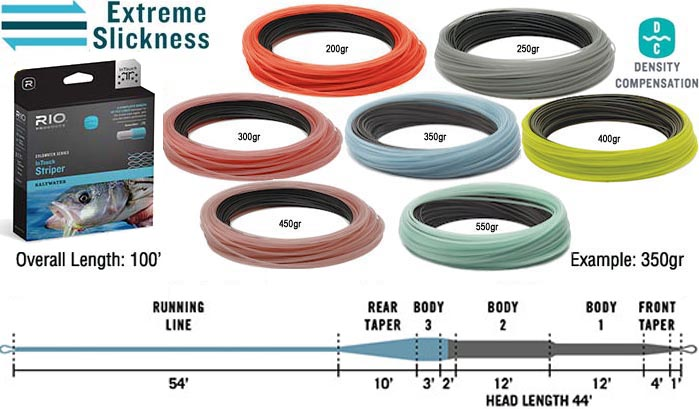 Rio Intouch Striper 30 Dc Sink Tip Fly Line