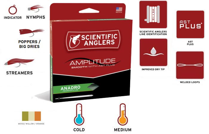 sci_anglers_amplitude_smooth_anadro_nymph_lg