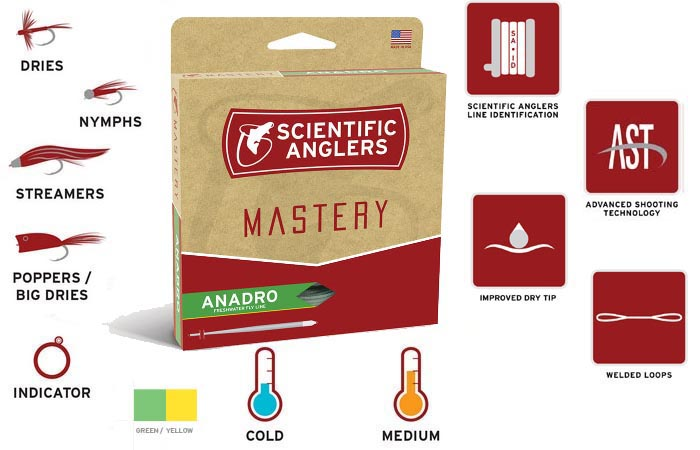 sci_anglers_mastery_anadro_lg