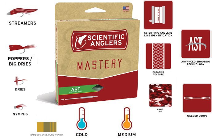 sci_anglers_mastery_art_lg