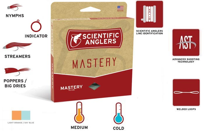 sci_anglers_mastery_switch_lg