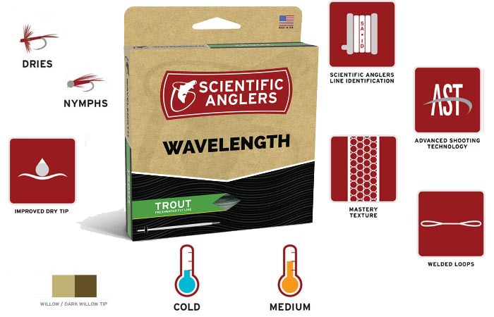 sci_anglers_wavelength_trout_lg